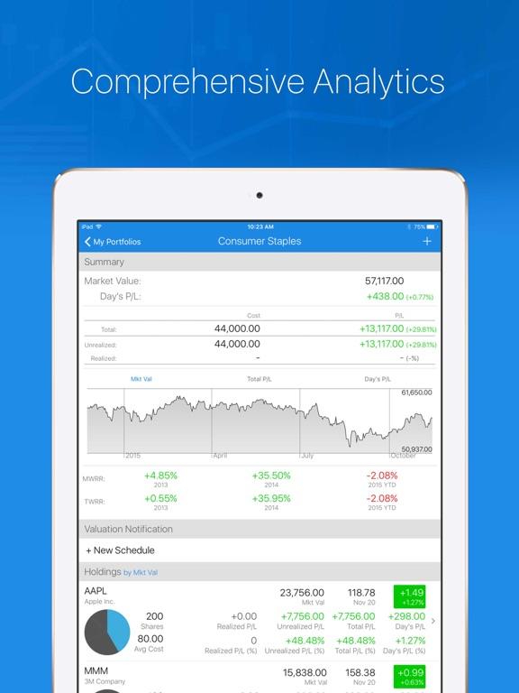 ticker stock portfolio manager app price drops
