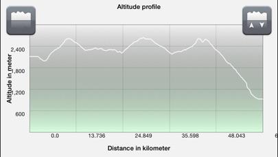 Screenshot for El variómetro in Chile App Store