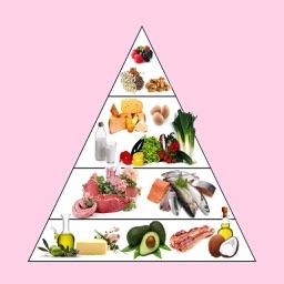 Ketogenic Diet Recipes!