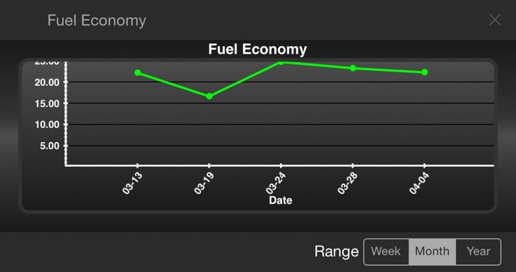 CarTune Free - Vehicle Maintenance and Gas Mileage Tracker screenshot-3