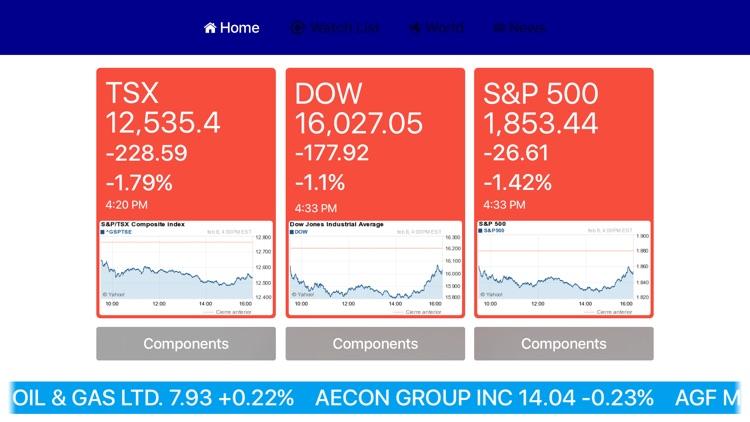 Stocks ASX Index Australia Stock Market