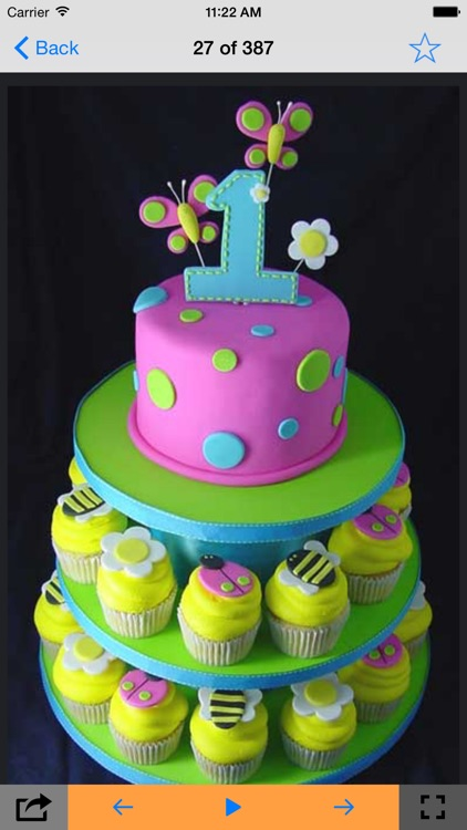 Terrific Happy Birthday Cake Ideas By Mukund Prasad Funny Birthday Cards Online Elaedamsfinfo