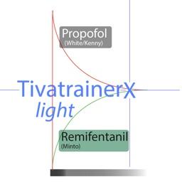 TivatrainerP-R