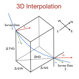 3D Interpolation