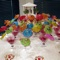 Bridal Shower Ideas is the Complete video guide for you to get ideas for bridal shower