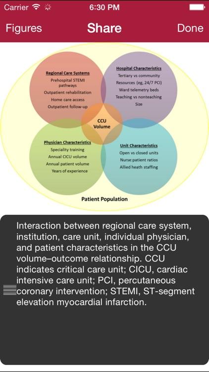 JAHA – Journal of the American Heart Association screenshot-4