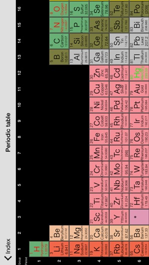 Smart periodic table on the app store iphone screenshots urtaz Images