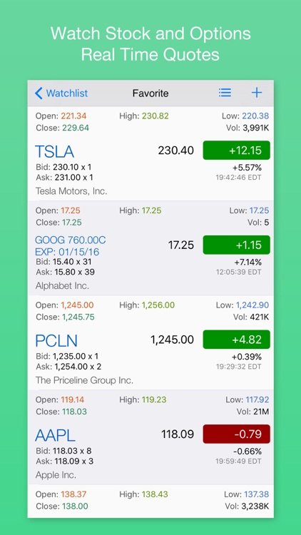 Watchlist Pro: Real-Time Stock and Options Tracking screenshot-0