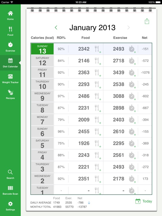 Calorie Counter by FatSecret for iPad