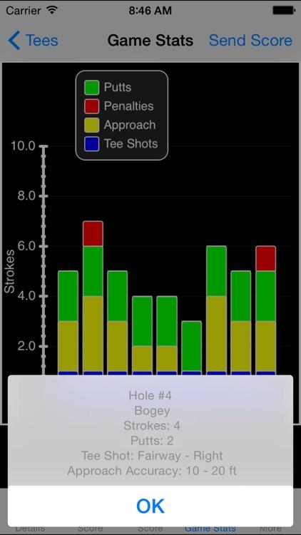 Golf GPS Rangefinder by ProtosGolf screenshot-4