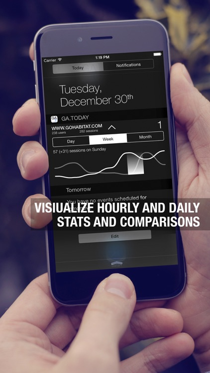 GA.TODAY Widget for Google Analytics