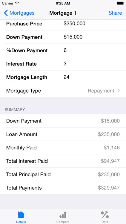 Mortgage Calculator Financial Toolkit