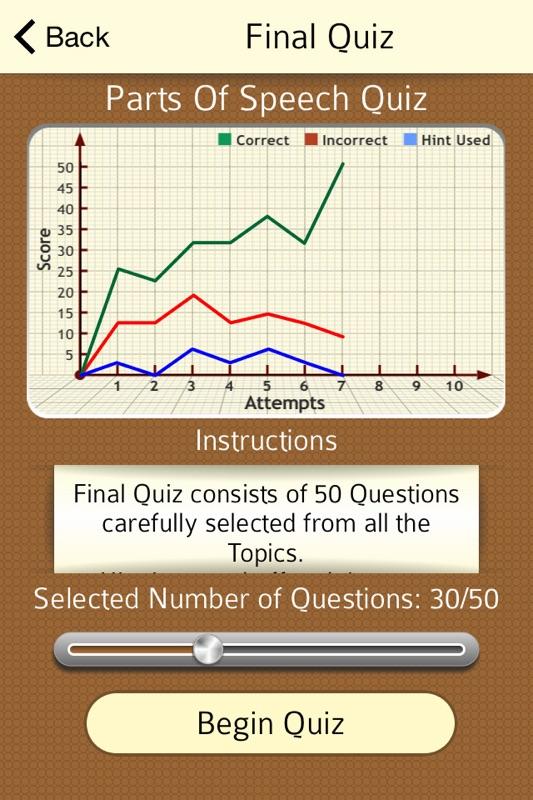 Grammar Quiz Parts Of Speech