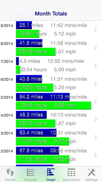 Treadmill Tracker screenshot-1