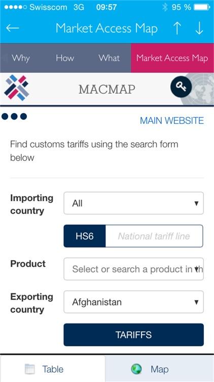 ITC Market Analysis Tools screenshot-3
