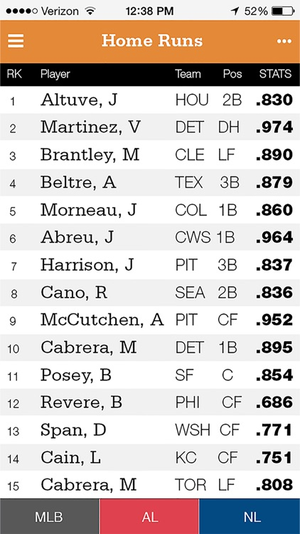 Pinetar - MLB Stats and Fantasy Baseball Leaders screenshot-4
