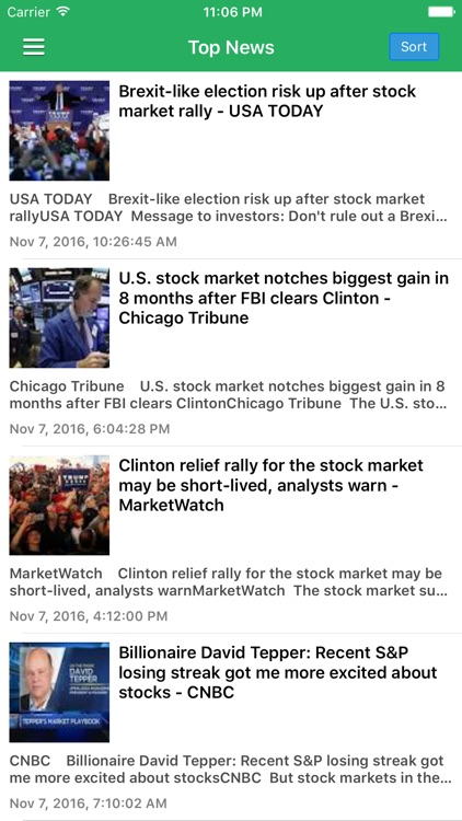 Stock Market Today Pro - Latest News & Updates