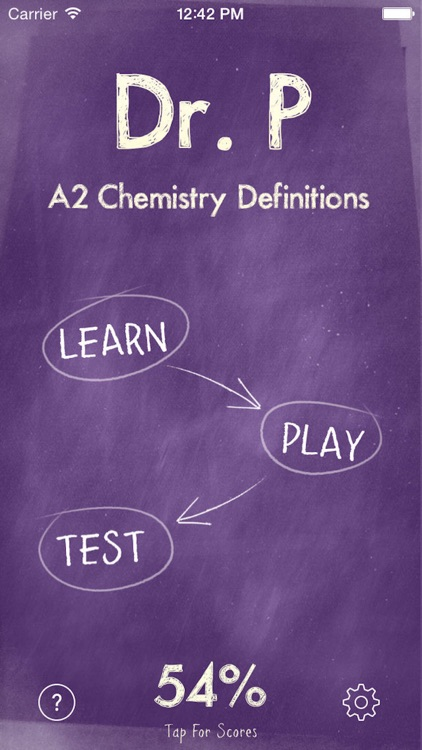 Dr. P A2 Chemistry Definitions Revision