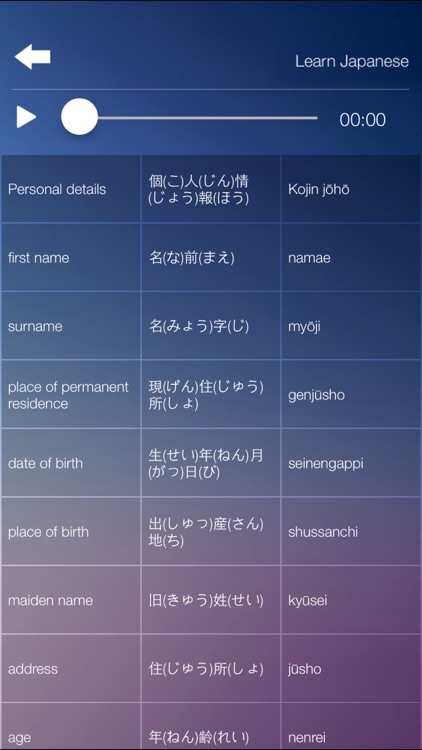 Learn JAPANESE Speak JAPANESE Language Fast & Easy screenshot-3