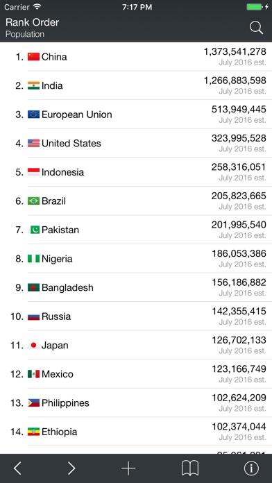 The World Factbook 2012 Screenshot 4