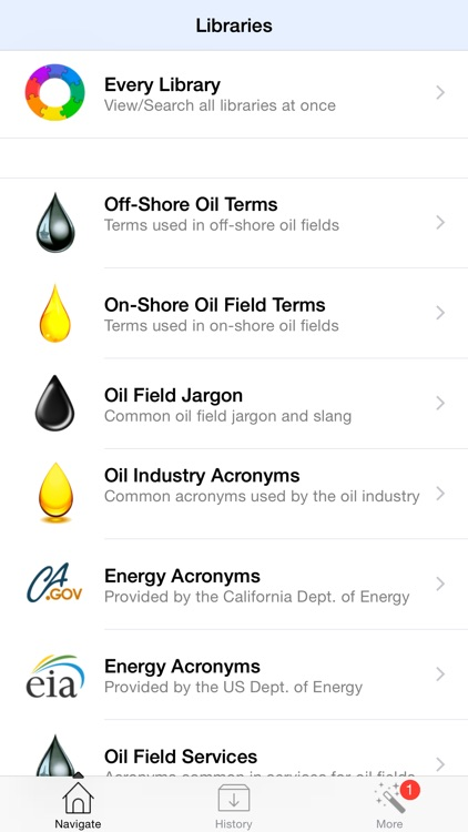 5,000 Oil and Gas Terms and Acronyms screenshot-0