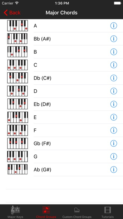 Piano Chord Key screenshot-3
