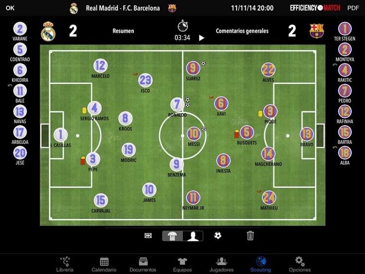Efficiency Match Pro Futbol