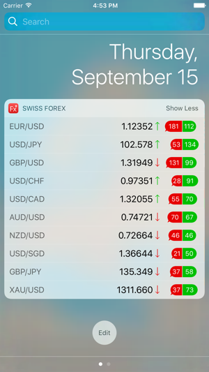 Swiss Forex 4 Real Time Fx Quotes