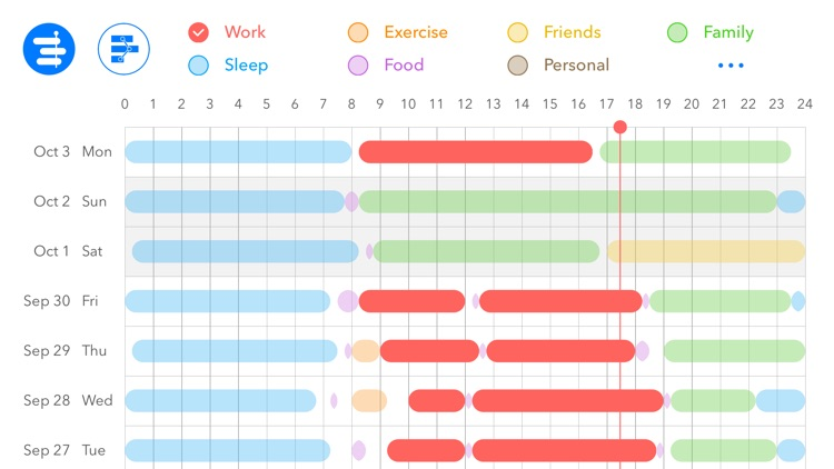24H - Hours Tracker for Work, Sleep Cycle Analysis