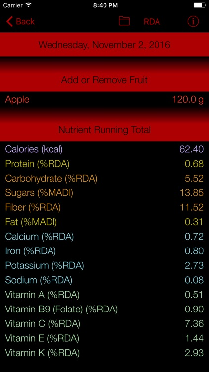 Nutrient Tracker: Fruits