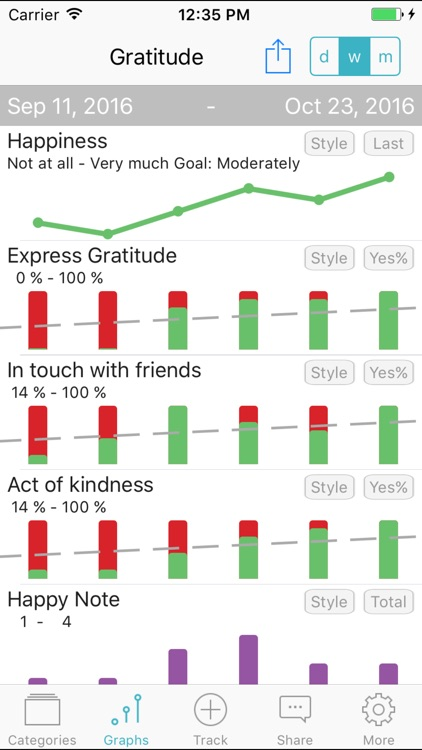 Gratitude & Happiness - Self-help Mood Tracker screenshot-3
