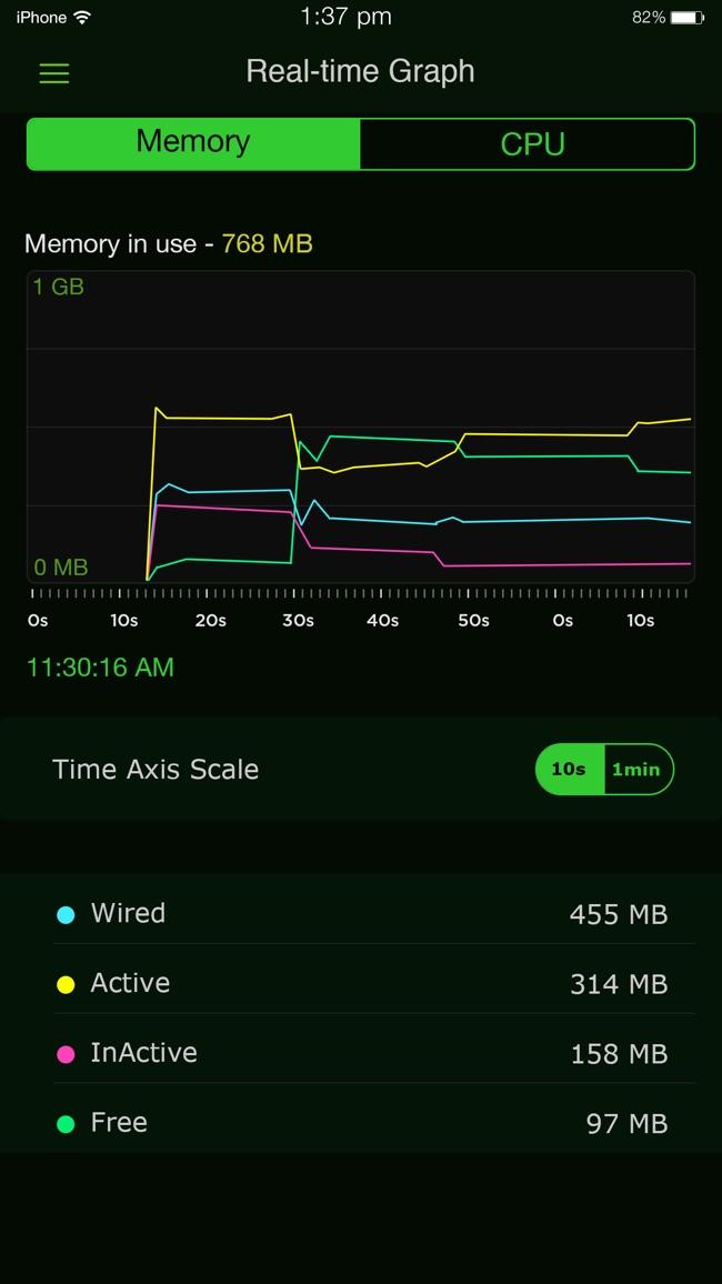 System Activity Monitors Screenshot