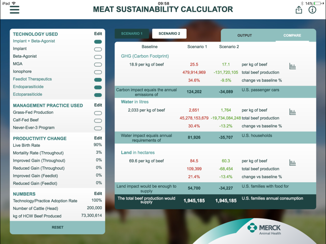 Meat Sustainability Calculator On The App Store