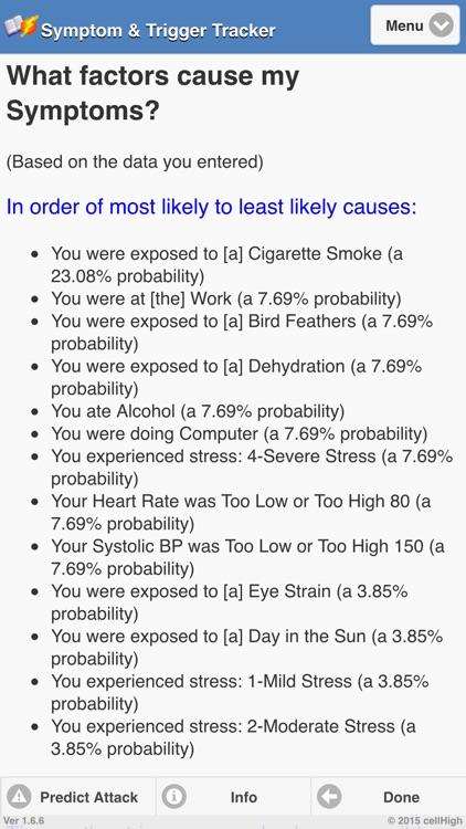 Symptom Trigger Tracker screenshot-3