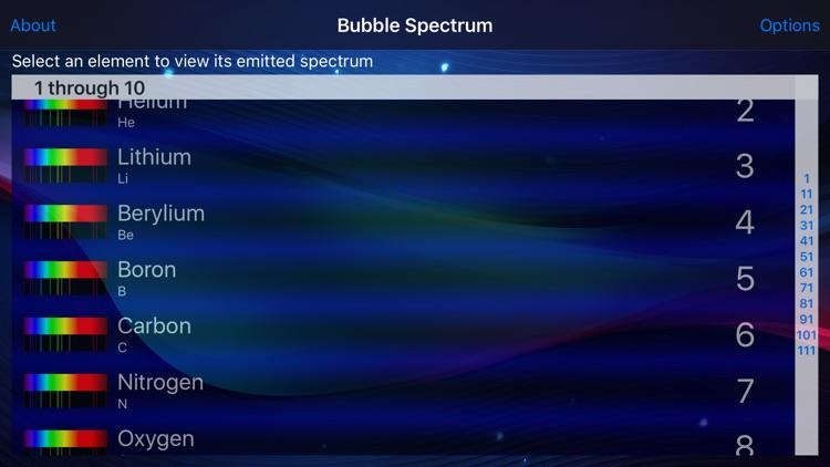 Bubble Spectrum