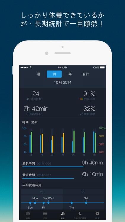 睡眠計測アプリ Sleep Better screenshot-3