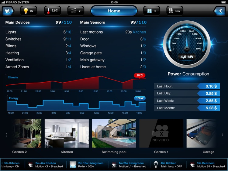 FIBARO for iPad