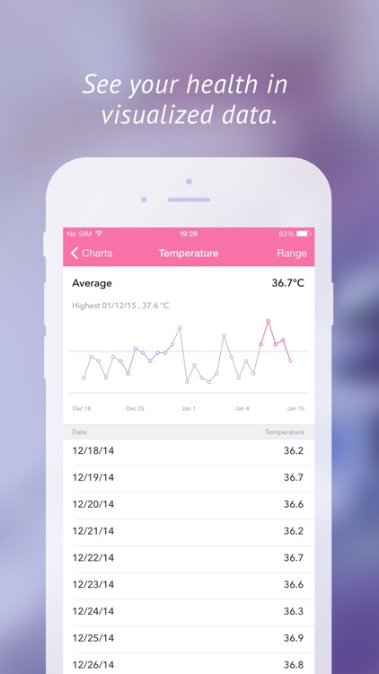 Period Tracker - Monthly Cycles screenshot-4