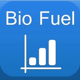 Agri Business: Bio Fuel Markets Diesel