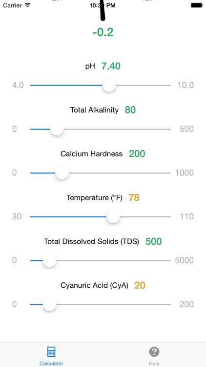 Pool Saturation Index Calculator
