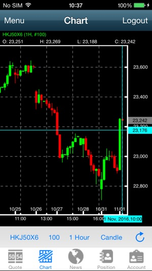 Forex quant trading