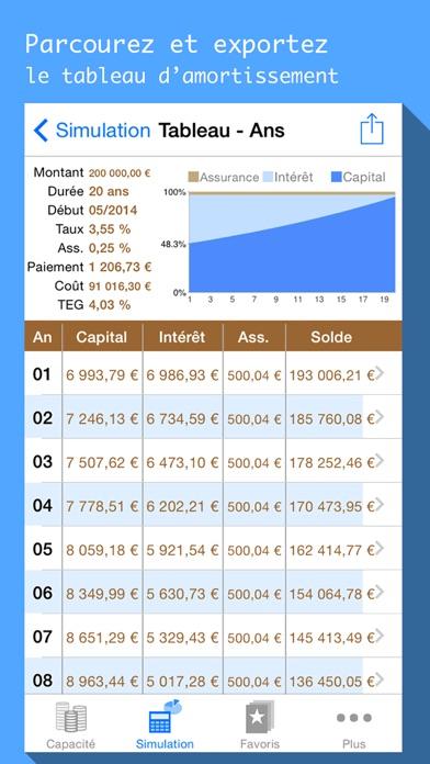 download Simule mon Prêt, calcul de crédit immo, auto conso apps 0