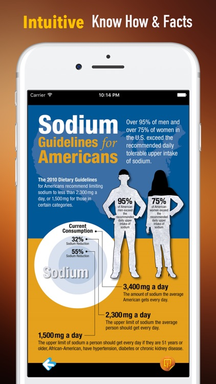 Low Sodium Foods-Pocket Guide screenshot-0