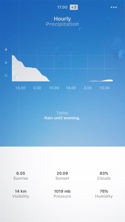 Sun - weather forecast powered by Dark Sky screenshot-1