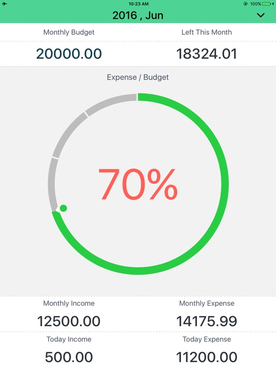 Daily Expense Tracker HD -Monthly Spending Tracker screenshot-4