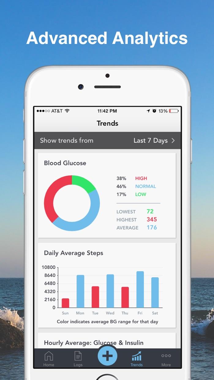 Diabetes Kit Blood Glucose Logbook Screenshot