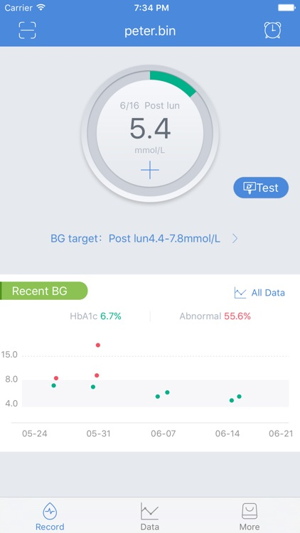 Dnurse-Manage diabetes and blood glucose