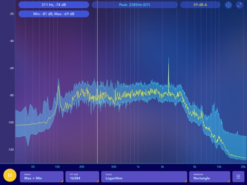 Spectrum Analyzer Screenshots
