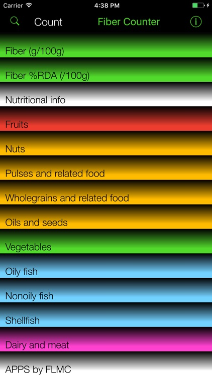 Fiber Counter and Tracker for Healthy Food Diets screenshot-0