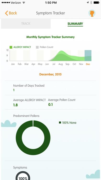 ZYRTEC® ALLERGYCAST® | Pollen Count Tracker screenshot-4
